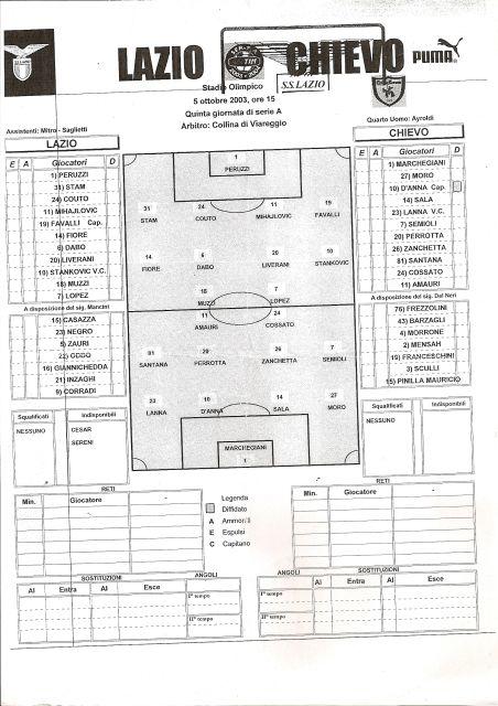 5 Ottobre 2003 - Campionato Serie A - Lazio-Chievo
