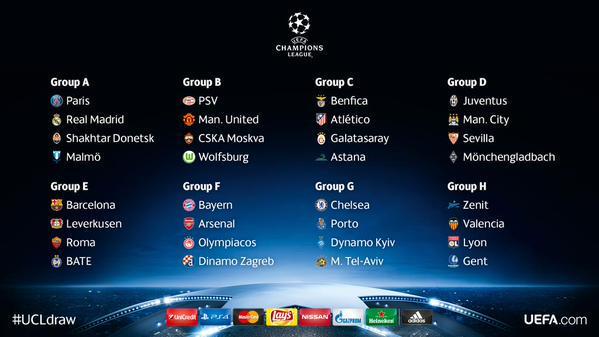 gironi champions sorteggio