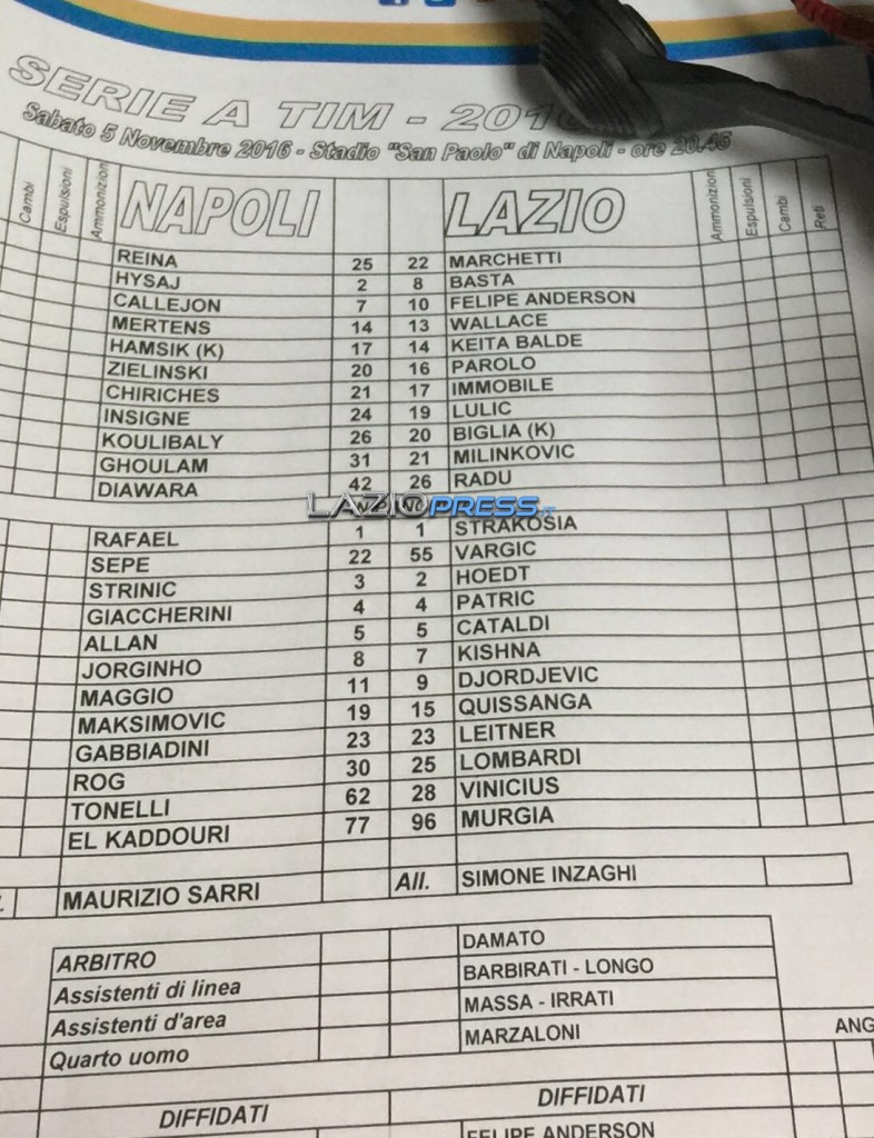 fromazioni-napoli-lazio